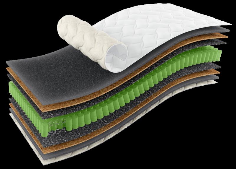Ортопедичний матрац Omega Sleep&Fly Organic